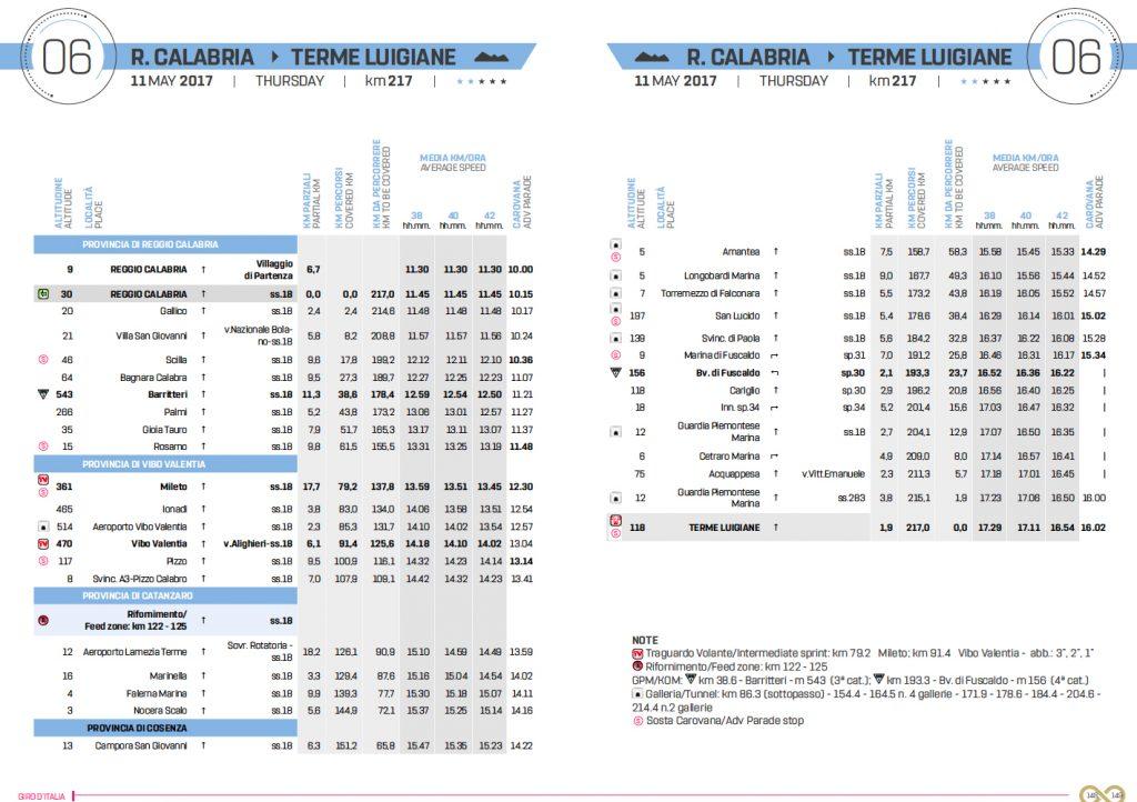 T06_reggio_calabria_terme_luigiane